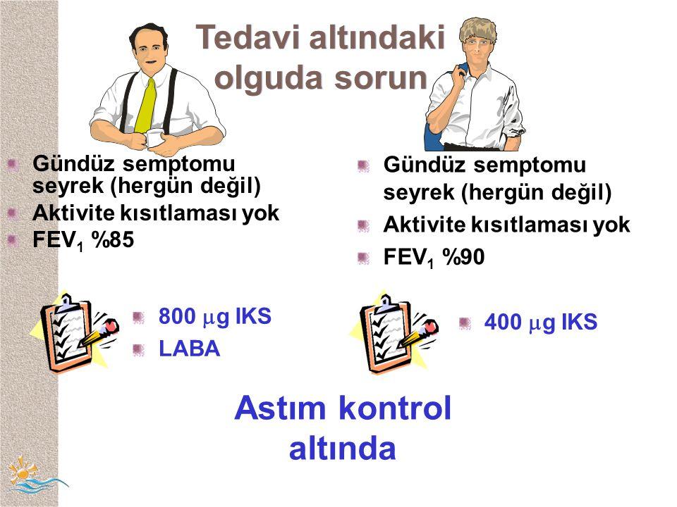 Tedavi altındaki olguda sorun Gündüz semptomu seyrek (hergün değil) Aktivite kısıtlaması yok FEV 1 %85 Gündüz semptomu seyrek (hergün değil) Aktivite kısıtlaması yok FEV 1 %90 800  g IKS LABA 400  g IKS Astım kontrol altında