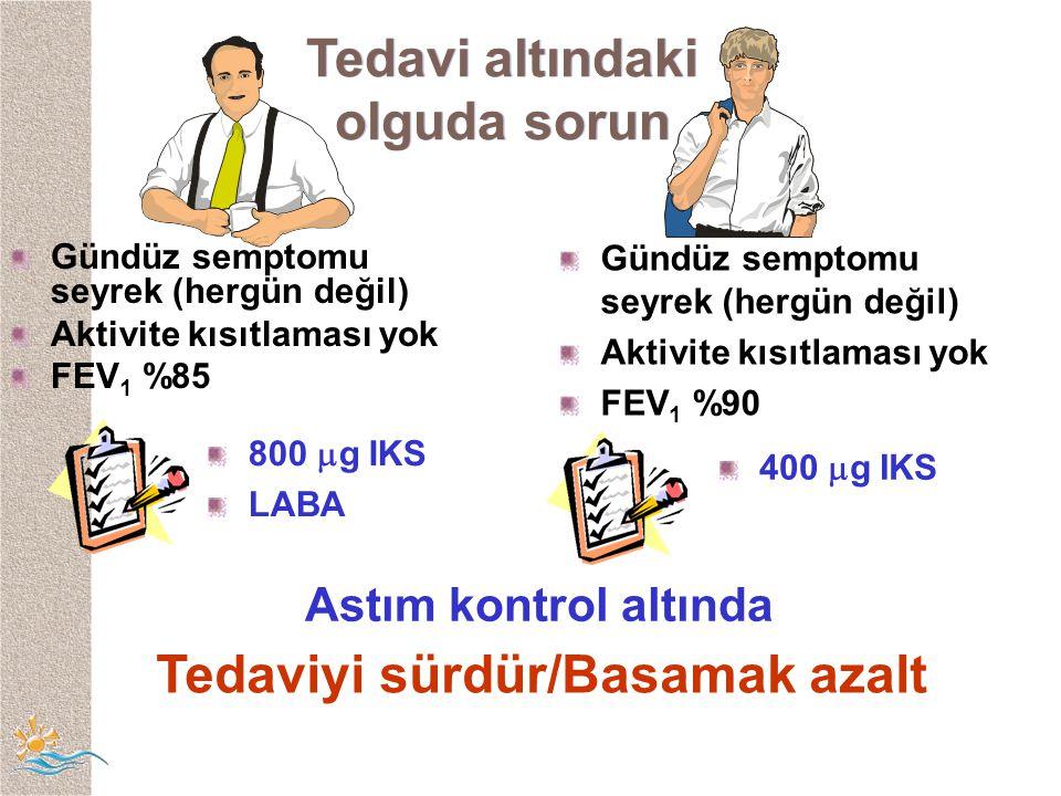 Tedavi altındaki olguda sorun Gündüz semptomu seyrek (hergün değil) Aktivite kısıtlaması yok FEV 1 %85 Gündüz semptomu seyrek (hergün değil) Aktivite kısıtlaması yok FEV 1 %90 800  g IKS LABA 400  g IKS Astım kontrol altında Tedaviyi sürdür/Basamak azalt