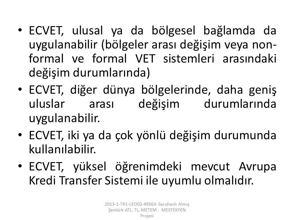 ECVET, ulusal ya da bölgesel bağlamda da uygulanabilir (bölgeler arası değişim veya non- formal ve formal VET sistemleri arasındaki değişim durumların