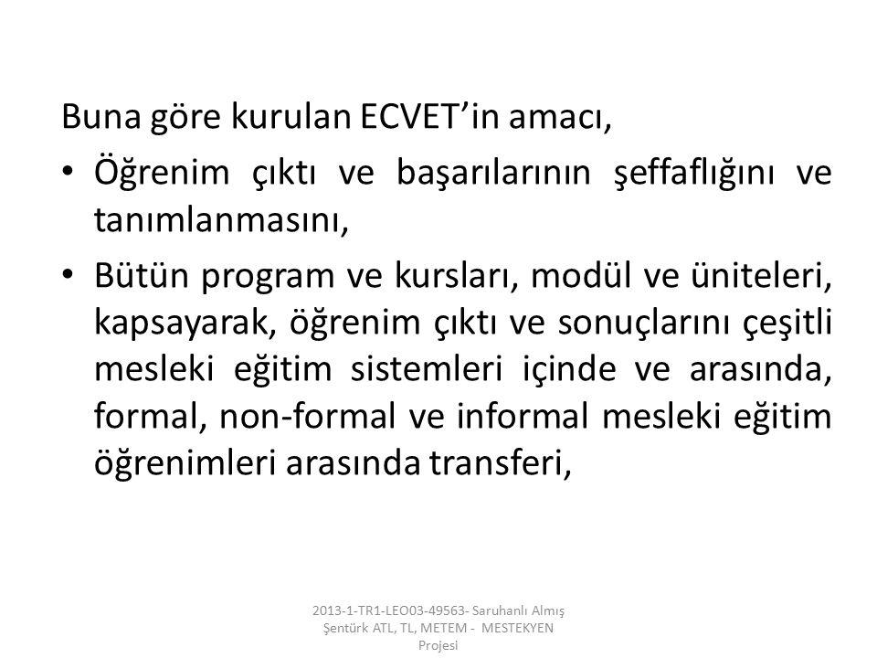 Buna göre kurulan ECVET'in amacı, Öğrenim çıktı ve başarılarının şeffaflığını ve tanımlanmasını, Bütün program ve kursları, modül ve üniteleri, kapsay