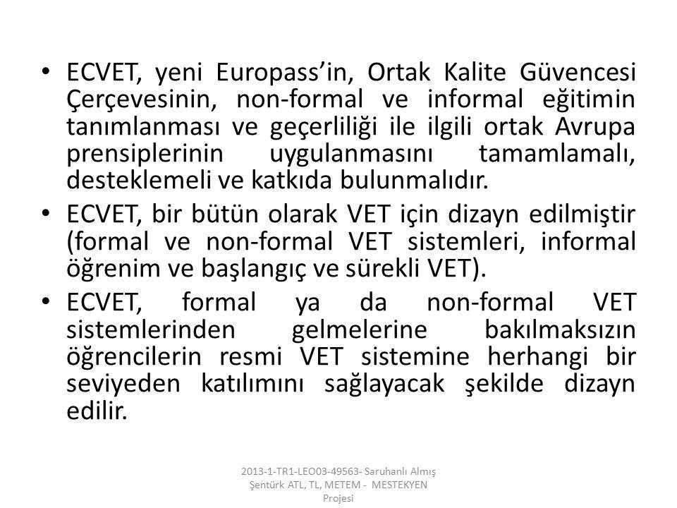 ECVET, yeni Europass'in, Ortak Kalite Güvencesi Çerçevesinin, non-formal ve informal eğitimin tanımlanması ve geçerliliği ile ilgili ortak Avrupa pren