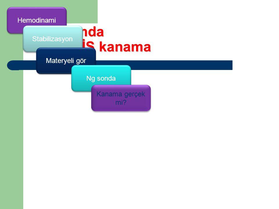 On adımda GİS kanama On adımda GİS kanama Hemodinami Stabilizasyon Materyeli gör Ng sonda Kanama gerçek mi?