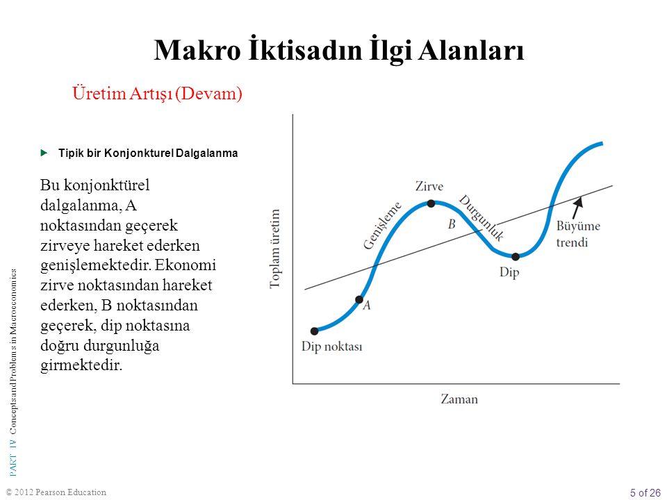 5 of 26 © 2012 Pearson Education PART IV Concepts and Problems in Macroeconomics  Tipik bir Konjonkturel Dalgalanma Bu konjonktürel dalgalanma, A nok