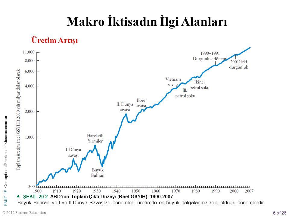 6 of 26 © 2012 Pearson Education PART IV Concepts and Problems in Macroeconomics  ŞEKİL 20.2 ABD'nin Toplam Çıktı Düzeyi (Reel GSYİH), 1900-2007 Büyü