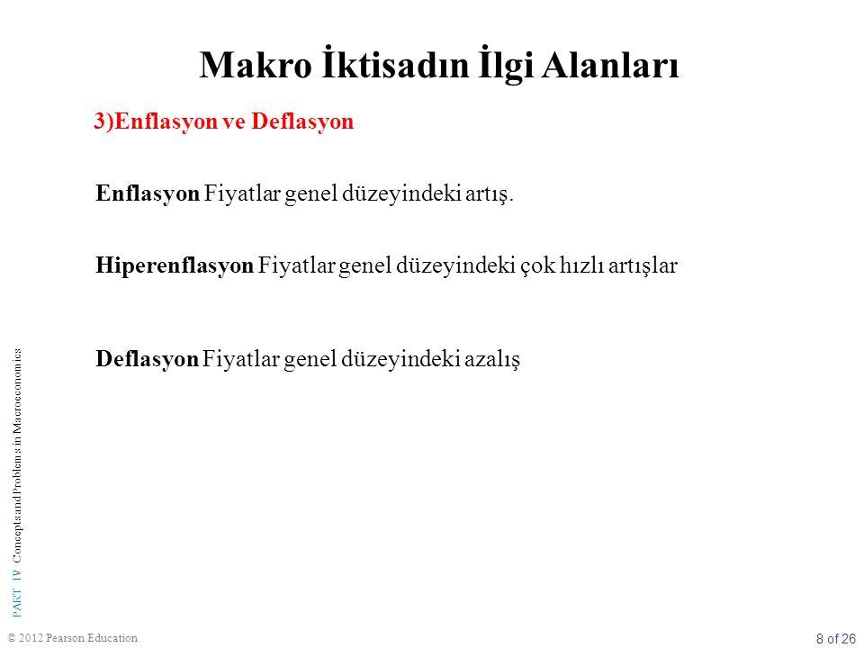 8 of 26 © 2012 Pearson Education PART IV Concepts and Problems in Macroeconomics Makro İktisadın İlgi Alanları 3)Enflasyon ve Deflasyon Enflasyon Fiya