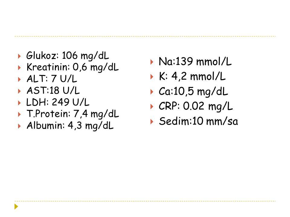  Glukoz: 106 mg/dL  Kreatinin: 0,6 mg/dL  ALT: 7 U/L  AST:18 U/L  LDH: 249 U/L  T.Protein: 7,4 mg/dL  Albumin: 4,3 mg/dL  Na:139 mmol/L  K: 4,2 mmol/L  Ca:10,5 mg/dL  CRP: 0.02 mg/L  Sedim:10 mm/sa