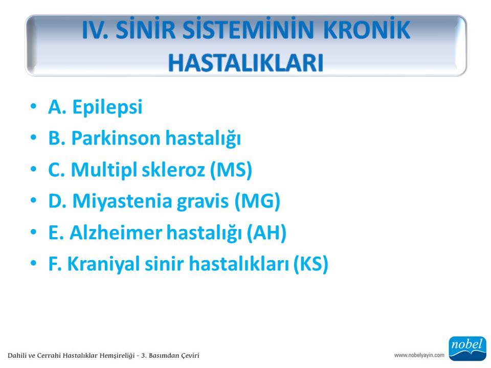 A. Epilepsi B. Parkinson hastalığı C. Multipl skleroz (MS) D. Miyastenia gravis (MG) E. Alzheimer hastalığı (AH) F. Kraniyal sinir hastalıkları (KS)