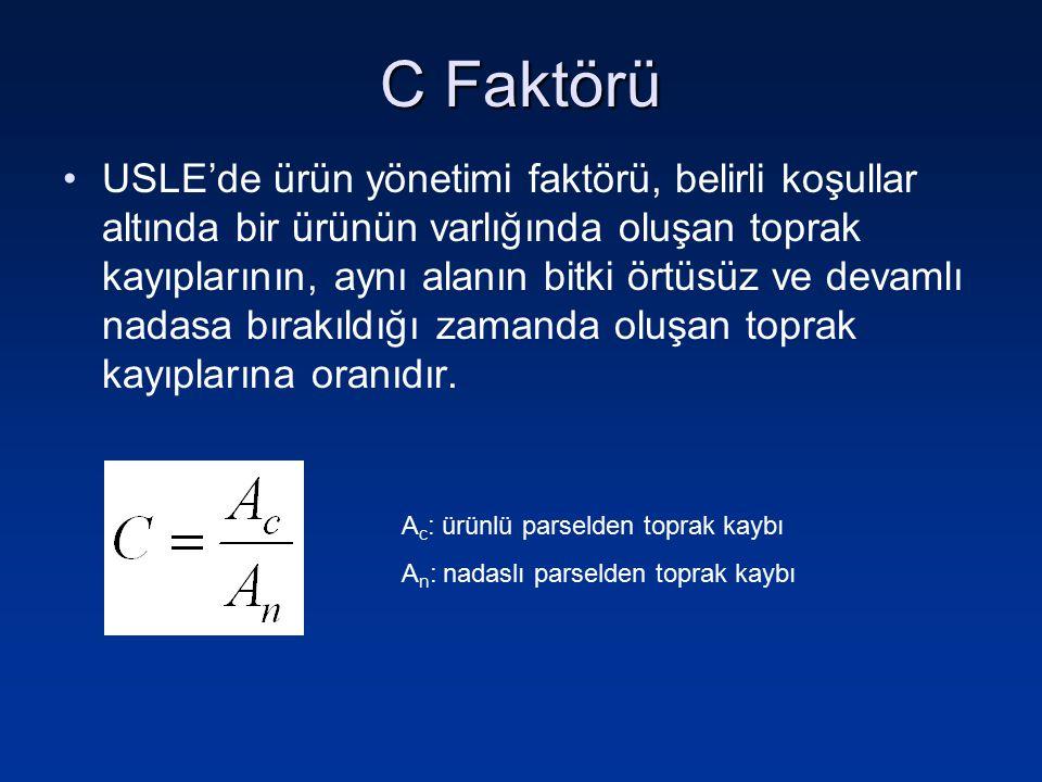 A =R x K x LS x C x P ARKLSCPton ha -1 yıl -1 A1A1 1000,20.651,00 = 13 A2A2 1000,32,301,00 = 69 A3A3 1000,40,651,00 = 26 A4A4 1000,52,301,00 = 115  223 a)