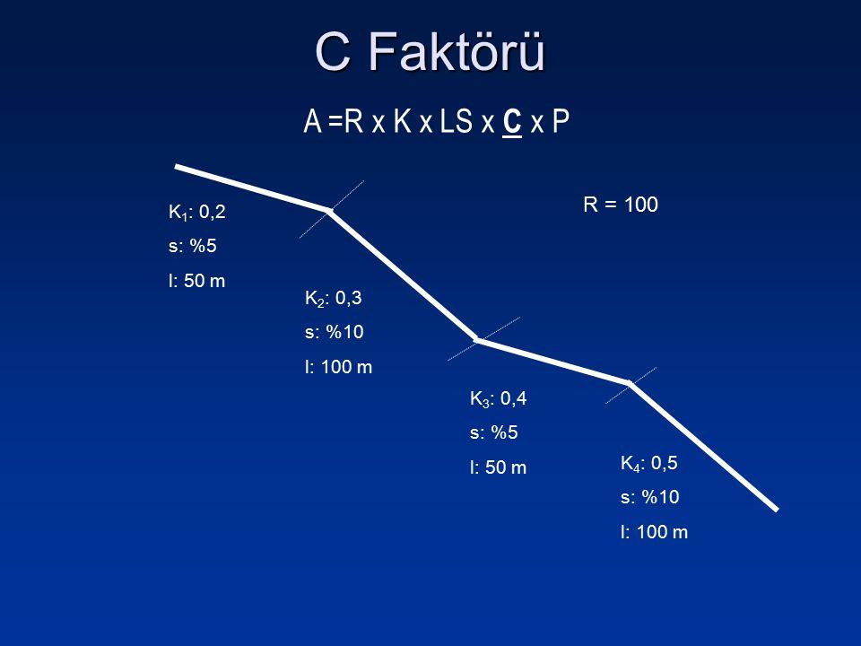 A =R x K x LS x C x P C Faktörü K 1 : 0,2 s: %5 l: 50 m K 2 : 0,3 s: %10 l: 100 m K 3 : 0,4 s: %5 l: 50 m K 4 : 0,5 s: %10 l: 100 m R = 100