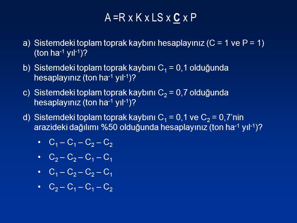 A =R x K x LS x C x P a)Sistemdeki toplam toprak kaybını hesaplayınız (C = 1 ve P = 1) (ton ha -1 yıl -1 )? b)Sistemdeki toplam toprak kaybını C 1 = 0