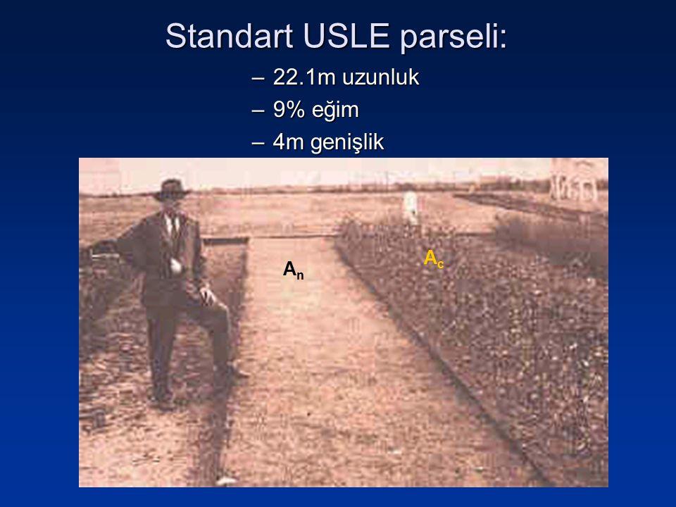 Standart USLE parseli: –22.1m uzunluk –9% eğim –4m genişlik AcAc AnAn