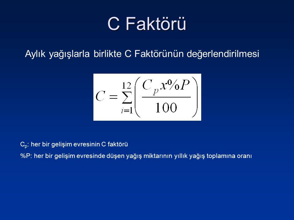 C Faktörü Aylık yağışlarla birlikte C Faktörünün değerlendirilmesi C p : her bir gelişim evresinin C faktörü %P: her bir gelişim evresinde düşen yağış