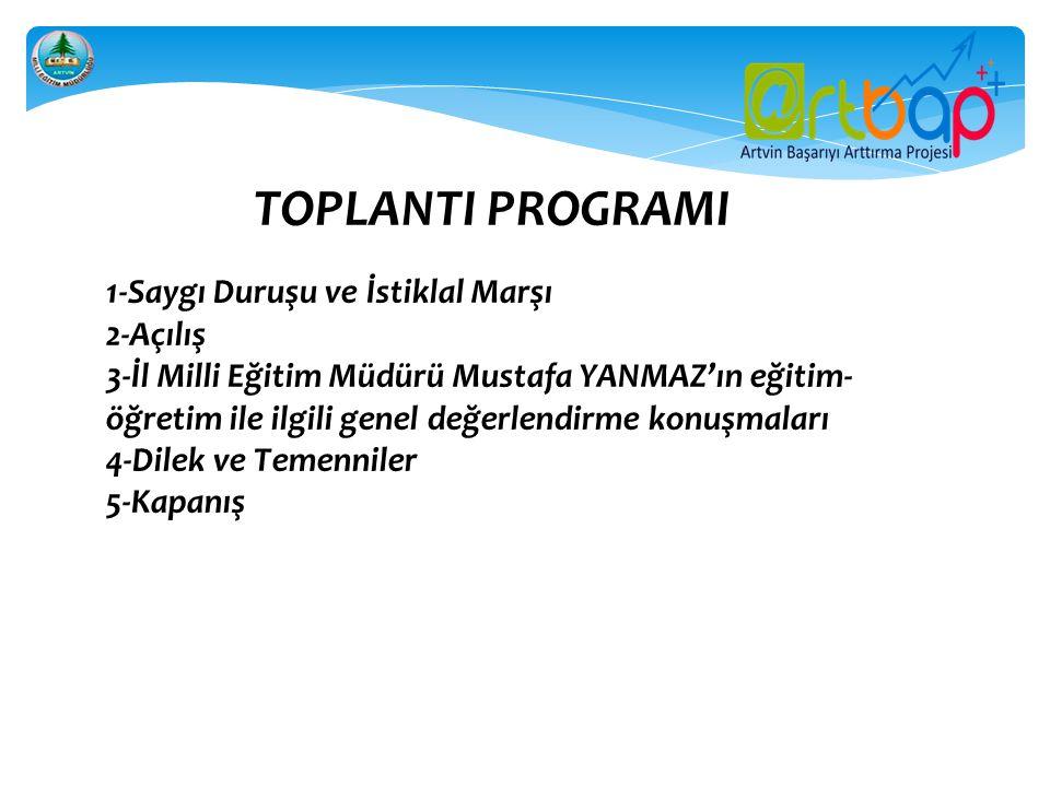TOPLANTI PROGRAMI 1-Saygı Duruşu ve İstiklal Marşı 2-Açılış 3-İl Milli Eğitim Müdürü Mustafa YANMAZ'ın eğitim- öğretim ile ilgili genel değerlendirme
