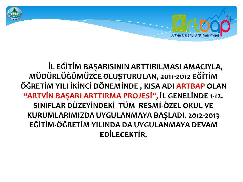 """İL EĞİTİM BAŞARISININ ARTTIRILMASI AMACIYLA, MÜDÜRLÜĞÜMÜZCE OLUŞTURULAN, 2011-2012 EĞİTİM ÖĞRETİM YILI İKİNCİ DÖNEMİNDE, KISA ADI ARTBAP OLAN """"ARTVİN"""