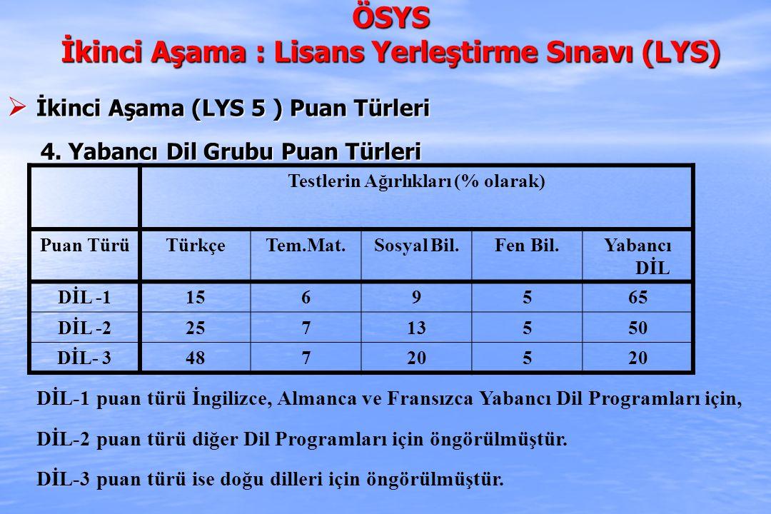 ÖSYS İkinci Aşama : Lisans Yerleştirme Sınavı (LYS)  İkinci Aşama (LYS 5 ) Puan Türleri 4. Yabancı Dil Grubu Puan Türleri 4. Yabancı Dil Grubu Puan T