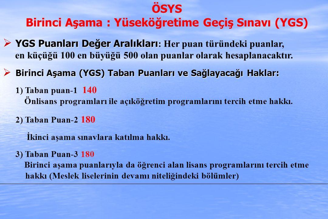 YGS - 1 Aktüerya (Yüksekokul), Bilişim Sistemleri ve Teknoloji (Yüksekokul) Bilgisayar Teknolojisi ve Bilişim Sistemleri (Yüksekokul), Deniz Ulaştırma işletme Müh.