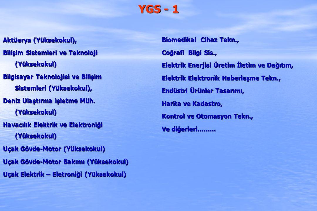 YGS -2 Beslenme ve Diyetetik (Yüksekokul) Acil Durum ve Afet Yönetimi (YO) Balıkçılık Teknolojisi (YO) Ebelik (YO) Hemşirelik (YO) Fizyoterapi ve Rehabilitasyon (YO) Gıda Teknolojisi (YO) Kimya Öğretmenliği (YO) Tütün Eksperliği (YO) Ağız ve Diş Sağlığı, Anestezi, Bitki Koruma, Çevre Koruma ve Kontrol, Çevre Sağlığı, Deri Teknolojisi, Gıda Teknolojisi, Giyim ve Üretim Teknolojisi, İklimlendirme ve Soğutma Teknolojisi, Maden Teknolojisi, Mobilya ve Dekorasyon, Otomotiv Teknolojisi Ve diğerleri………..