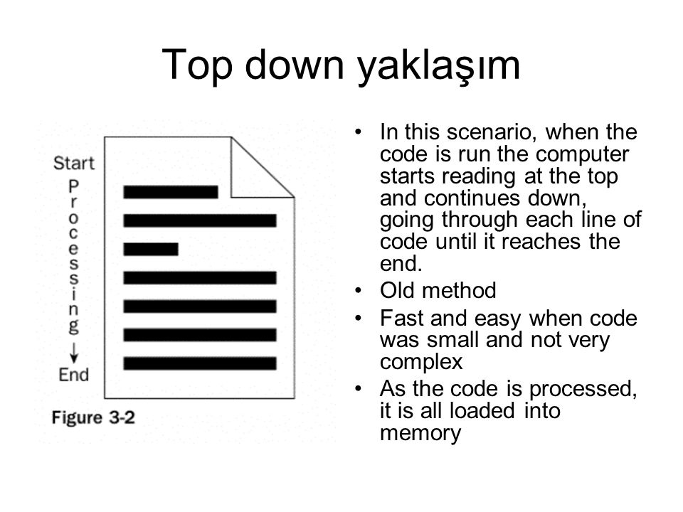 Top down yaklaşım In this scenario, when the code is run the computer starts reading at the top and continues down, going through each line of code un