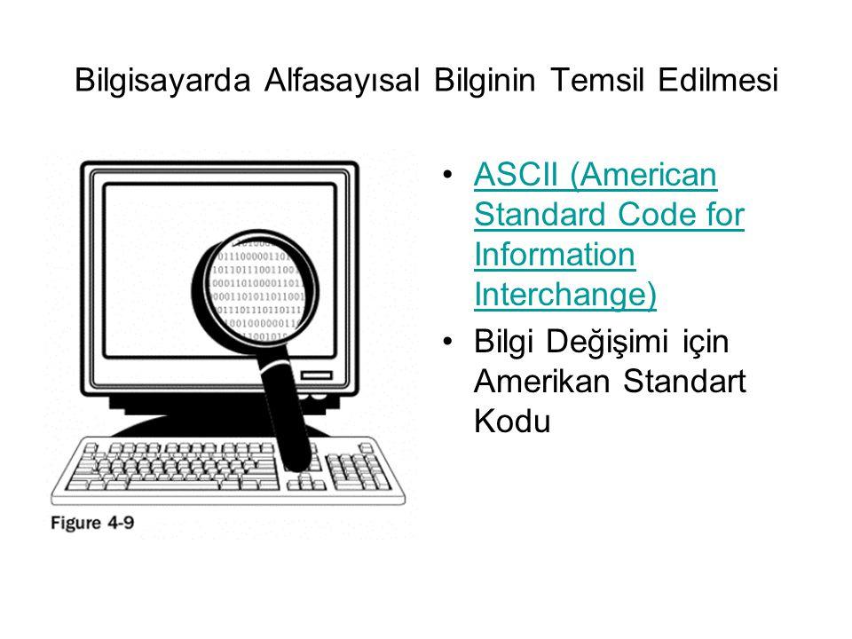Bilgisayarda Alfasayısal Bilginin Temsil Edilmesi ASCII (American Standard Code for Information Interchange)ASCII (American Standard Code for Informat