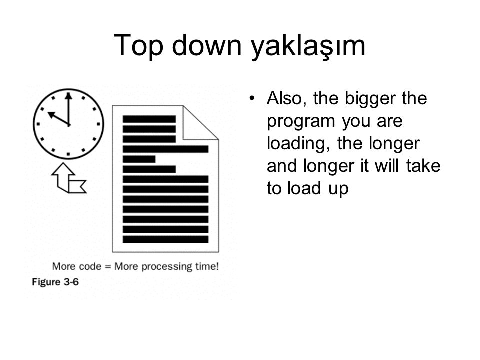 Top down yaklaşım Also, the bigger the program you are loading, the longer and longer it will take to load up