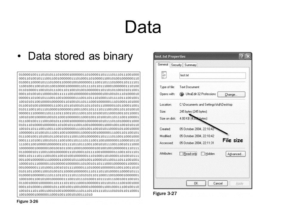 Data Data stored as binary