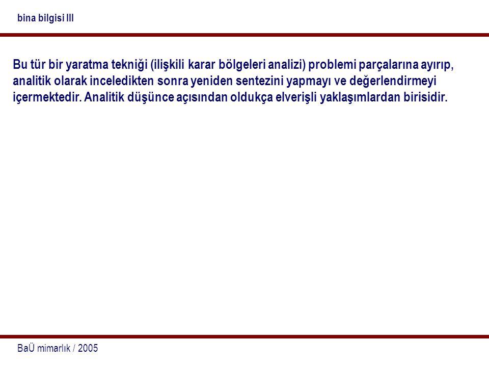 BaÜ mimarlık / 2005 bina bilgisi III Bu tür bir yaratma tekniği (ilişkili karar bölgeleri analizi) problemi parçalarına ayırıp, analitik olarak incele