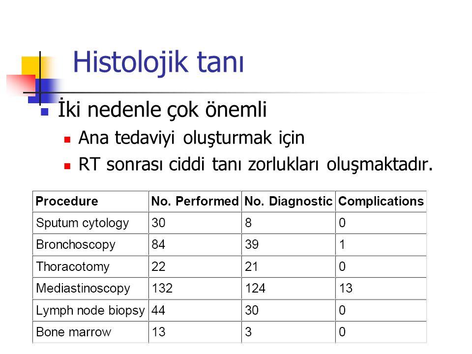 Histolojik tanı İki nedenle çok önemli Ana tedaviyi oluşturmak için RT sonrası ciddi tanı zorlukları oluşmaktadır.