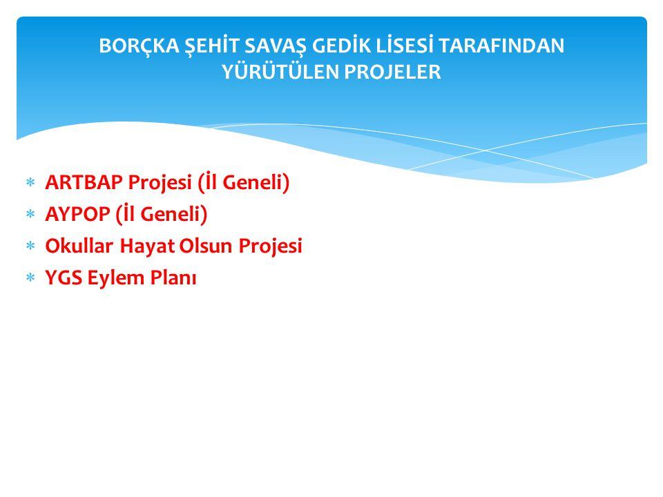  ARTBAP Projesi (İl Geneli)  AYPOP (İl Geneli)  Okullar Hayat Olsun Projesi  YGS Eylem Planı BORÇKA ŞEHİT SAVAŞ GEDİK LİSESİ TARAFINDAN YÜRÜTÜLEN