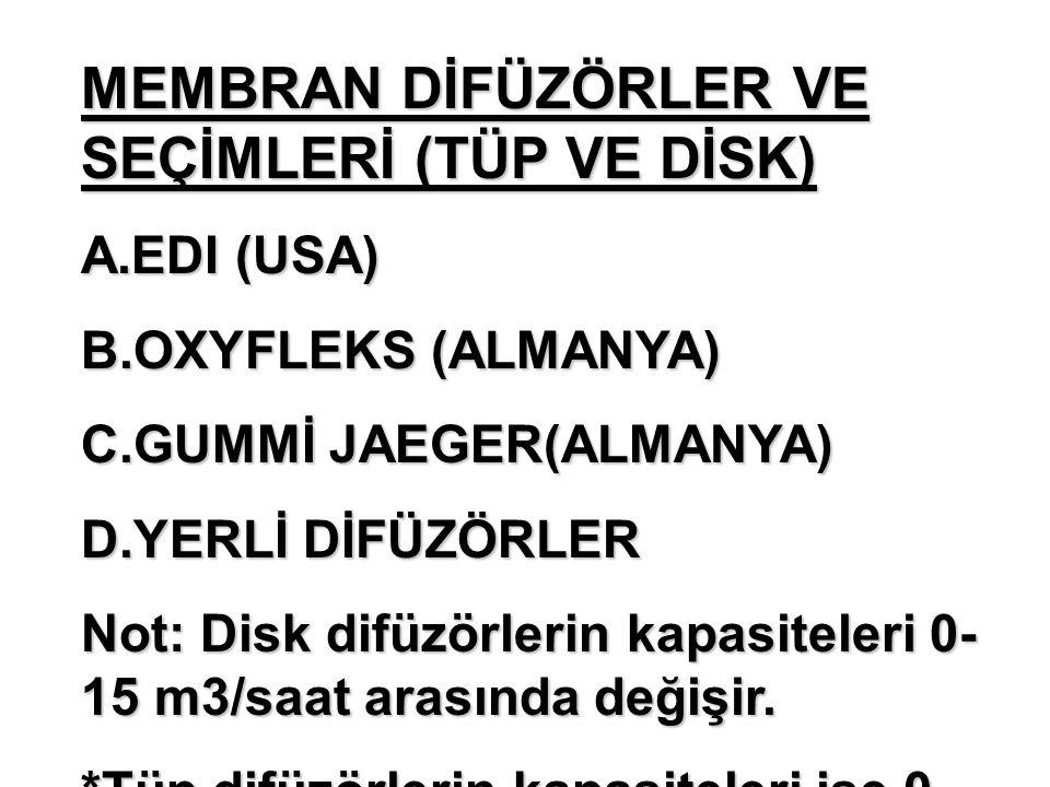 MEMBRAN DİFÜZÖRLER VE SEÇİMLERİ (TÜP VE DİSK) A.EDI (USA) B.OXYFLEKS (ALMANYA) C.GUMMİ JAEGER(ALMANYA) D.YERLİ DİFÜZÖRLER Not: Disk difüzörlerin kapasiteleri 0- 15 m3/saat arasında değişir.