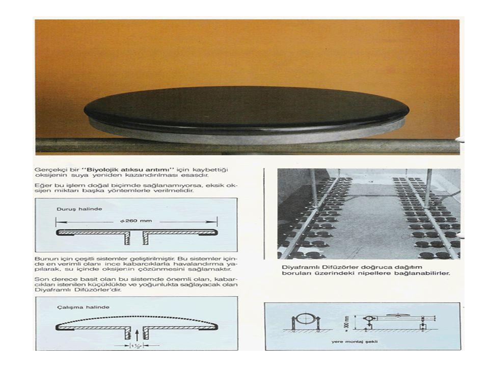 Dozlama Pompası TürleriDozlama Pompası Türleri Pistonlu,Pistonlu, (Mekanik)Diyaframlı,(Mekanik)Diyaframlı, Hava DiyaframlıHava Diyaframlı Vidalı (katı dozlamada)Vidalı (katı dozlamada) Kapasiteler:Kapasiteler: Debi: 1 lt/saat-4000 lt/h arasında değişirDebi: 1 lt/saat-4000 lt/h arasında değişir Basınç: 1 bar(10mSS)-40 bar(400mSS) arasında değişirBasınç: 1 bar(10mSS)-40 bar(400mSS) arasında değişir