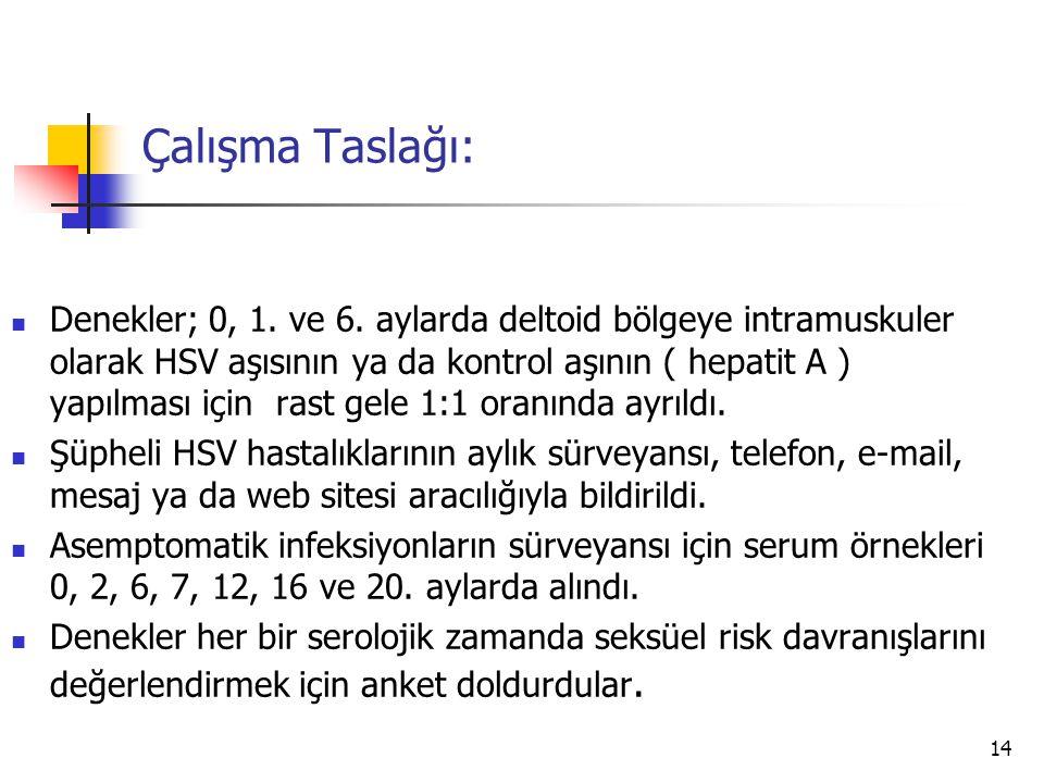 14 Çalışma Taslağı: Denekler; 0, 1. ve 6. aylarda deltoid bölgeye intramuskuler olarak HSV aşısının ya da kontrol aşının ( hepatit A ) yapılması için
