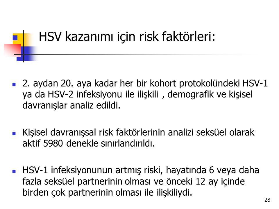 28 HSV kazanımı için risk faktörleri: 2. aydan 20. aya kadar her bir kohort protokolündeki HSV-1 ya da HSV-2 infeksiyonu ile ilişkili, demografik ve k