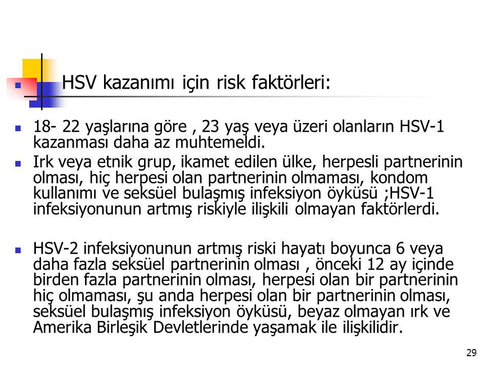 29 HSV kazanımı için risk faktörleri: 18- 22 yaşlarına göre, 23 yaş veya üzeri olanların HSV-1 kazanması daha az muhtemeldi. Irk veya etnik grup, ikam