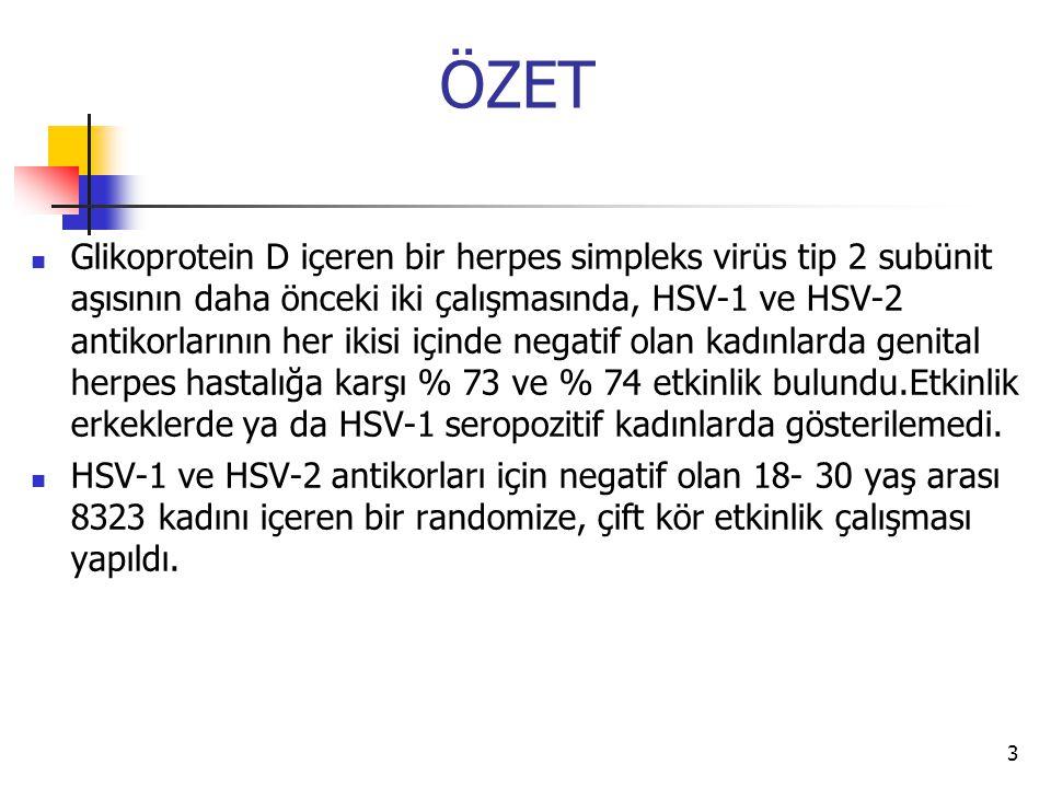 4 ÖZET METODLAR: Deneklerden bazısına 0, 1, 6, aylarda, adjuvan olarak aliminyum hidroksit ve açillenmemiş monofosforil lipid A ile HSV-2' den 20 ųg glikoprotein D içeren araştırılan aşı yapıldı; kontrol deneklere hepatit A aşısı yapıldı.