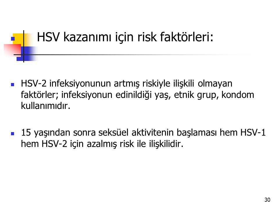 30 HSV kazanımı için risk faktörleri: HSV-2 infeksiyonunun artmış riskiyle ilişkili olmayan faktörler; infeksiyonun edinildiği yaş, etnik grup, kondom
