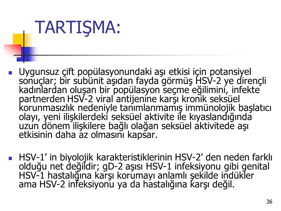 36 TARTIŞMA: Uygunsuz çift popülasyonundaki aşı etkisi için potansiyel sonuçlar; bir subünit aşıdan fayda görmüş HSV-2 ye dirençli kadınlardan oluşan