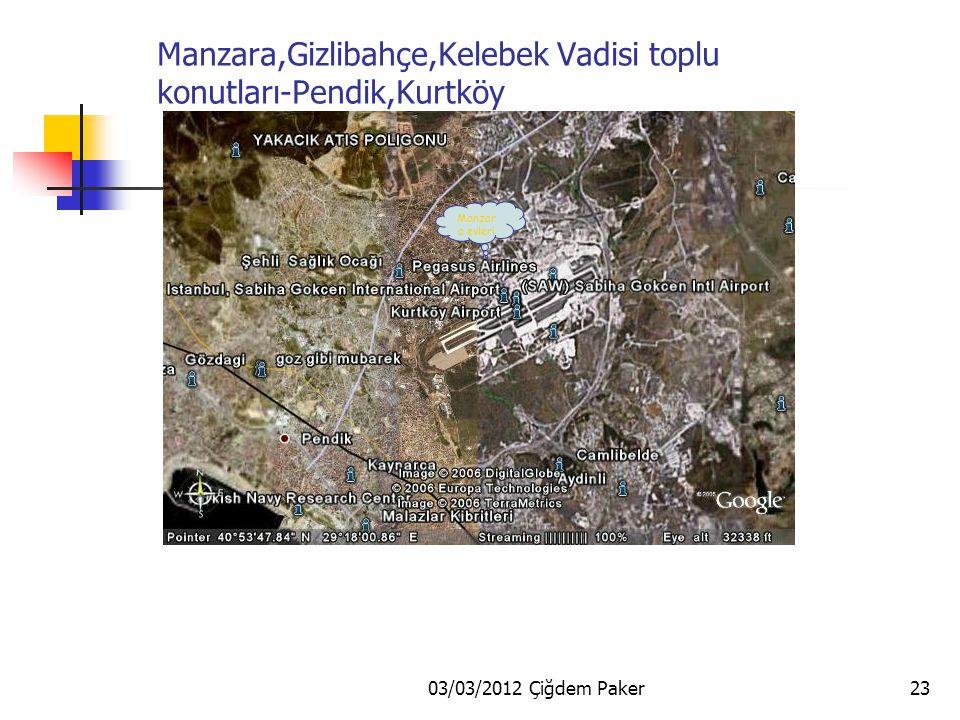 03/03/2012 Çiğdem Paker22