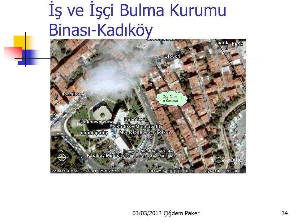 03/03/2012 Çiğdem Paker33