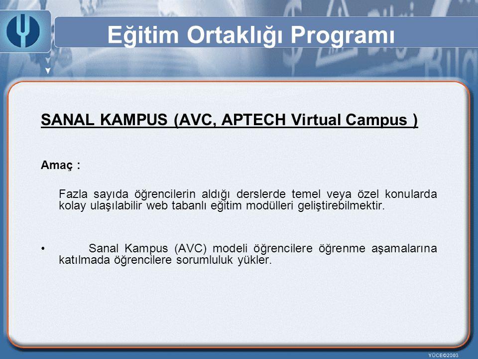 Eğitim Ortaklığı Programı SANAL KAMPUS (AVC, APTECH Virtual Campus ) Amaç : Fazla sayıda öğrencilerin aldığı derslerde temel veya özel konularda kolay