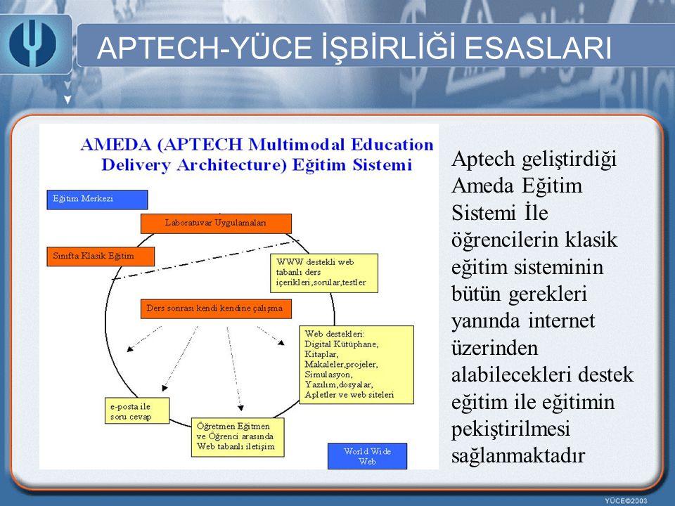 APTECH-YÜCE İŞBİRLİĞİ ESASLARI Aptech geliştirdiği Ameda Eğitim Sistemi İle öğrencilerin klasik eğitim sisteminin bütün gerekleri yanında internet üze