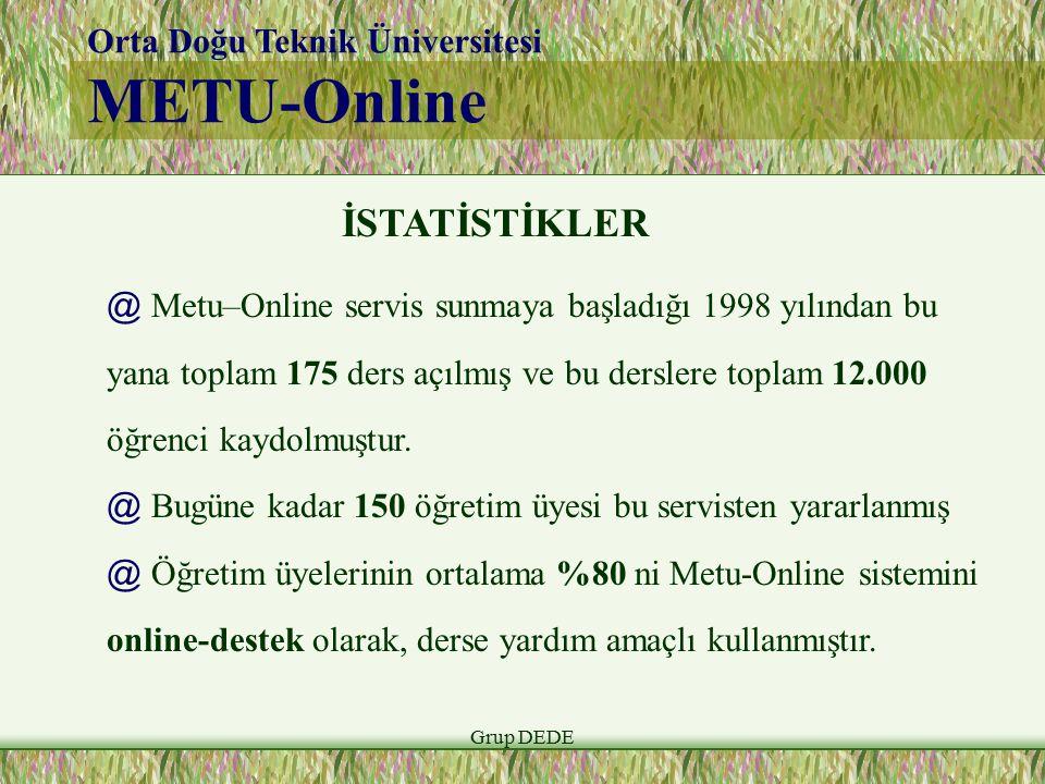 Grup DEDE Orta Doğu Teknik Üniversitesi METU-Online İSTATİSTİKLER @ Metu–Online servis sunmaya başladığı 1998 yılından bu yana toplam 175 ders açılmış ve bu derslere toplam 12.000 öğrenci kaydolmuştur.