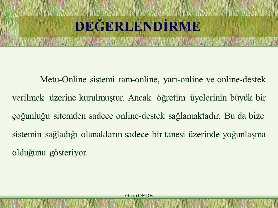Grup DEDE DEĞERLENDİRME Metu-Online sistemi tam-online, yarı-online ve online-destek verilmek üzerine kurulmuştur. Ancak öğretim üyelerinin büyük bir