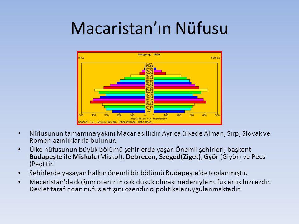 Macaristan'ın Nüfusu Nüfusunun tamamına yakını Macar asıllıdır. Ayrıca ülkede Alman, Sırp, Slovak ve Romen azınlıklar da bulunur. Ülke nüfusunun büyük
