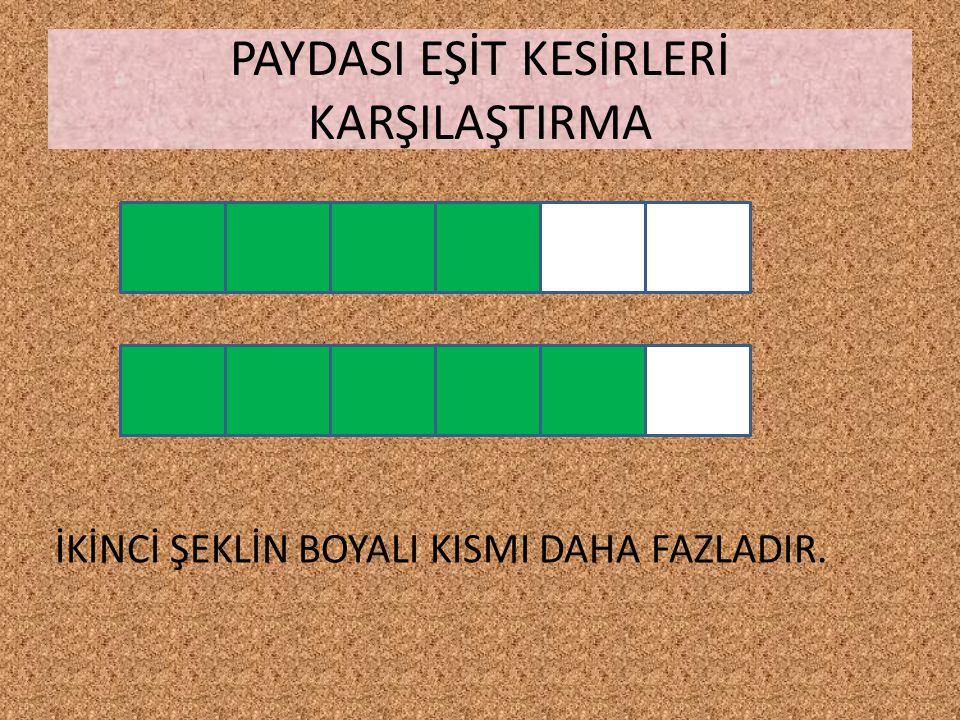 PAYDASI EŞİT KESİRLERİ KARŞILAŞTIRMA 4646 5656