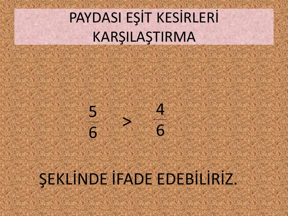 PAYDASI EŞİT KESİRLERİ KARŞILAŞTIRMA 5656 > 4646 ŞEKLİNDE İFADE EDEBİLİRİZ.