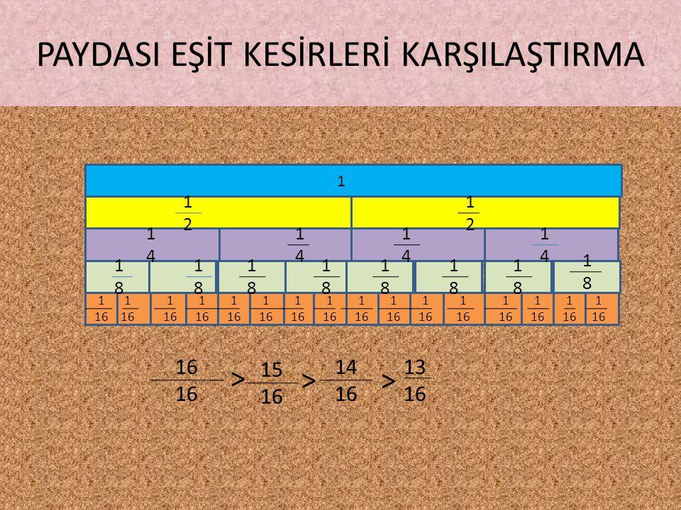 PAYDASI EŞİT KESİRLERİ KARŞILAŞTIRMA 1 1414 1414 1414 1212 1212 1818 1818 1818 1818 1414 1818 1818 1818 1818 1 16 1 16 1 16 1 16 1 16 1 16 1 16 1 16 1