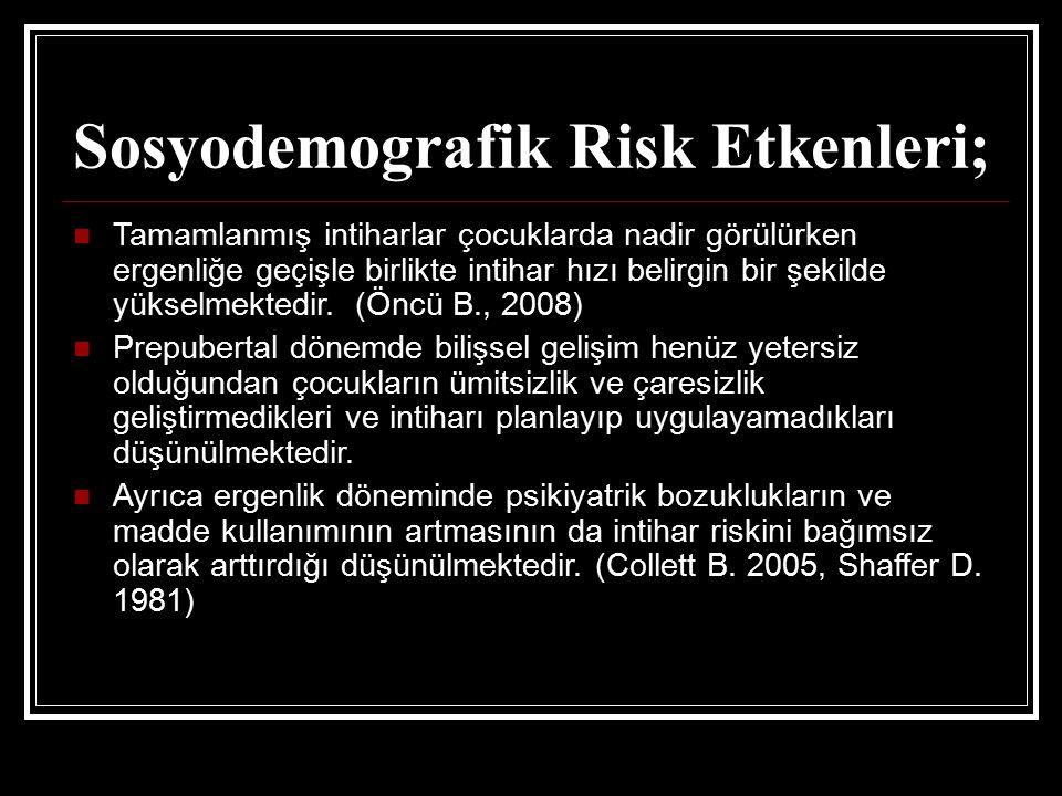 Sosyodemografik Risk Etkenleri; Tamamlanmış intiharlar çocuklarda nadir görülürken ergenliğe geçişle birlikte intihar hızı belirgin bir şekilde yüksel