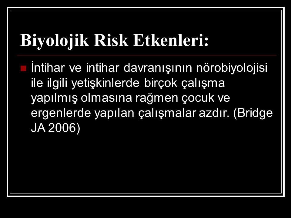 Biyolojik Risk Etkenleri: İntihar ve intihar davranışının nörobiyolojisi ile ilgili yetişkinlerde birçok çalışma yapılmış olmasına rağmen çocuk ve erg