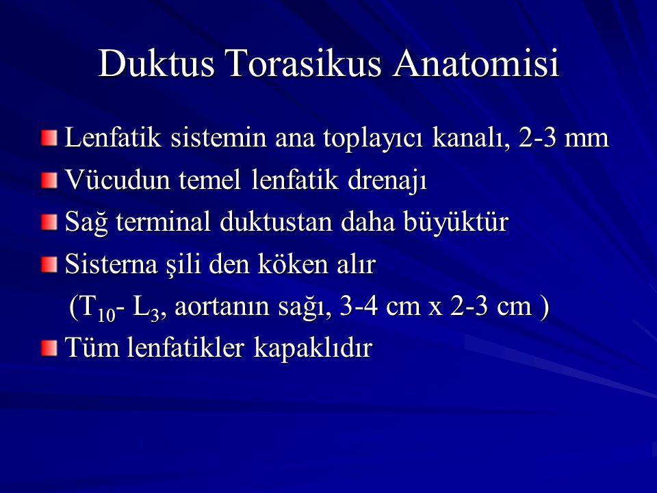 Duktus Torasikus Anatomisi Lenfatik sistemin ana toplayıcı kanalı, 2-3 mm Vücudun temel lenfatik drenajı Sağ terminal duktustan daha büyüktür Sisterna