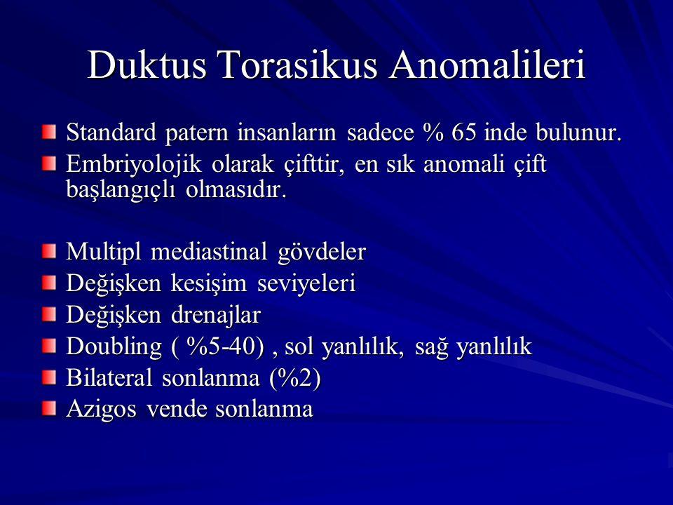 Duktus Torasikus Anomalileri Standard patern insanların sadece % 65 inde bulunur. Embriyolojik olarak çifttir, en sık anomali çift başlangıçlı olmasıd